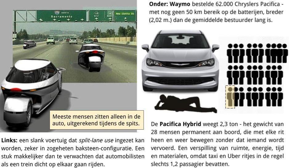 Capaciteit snelweg
