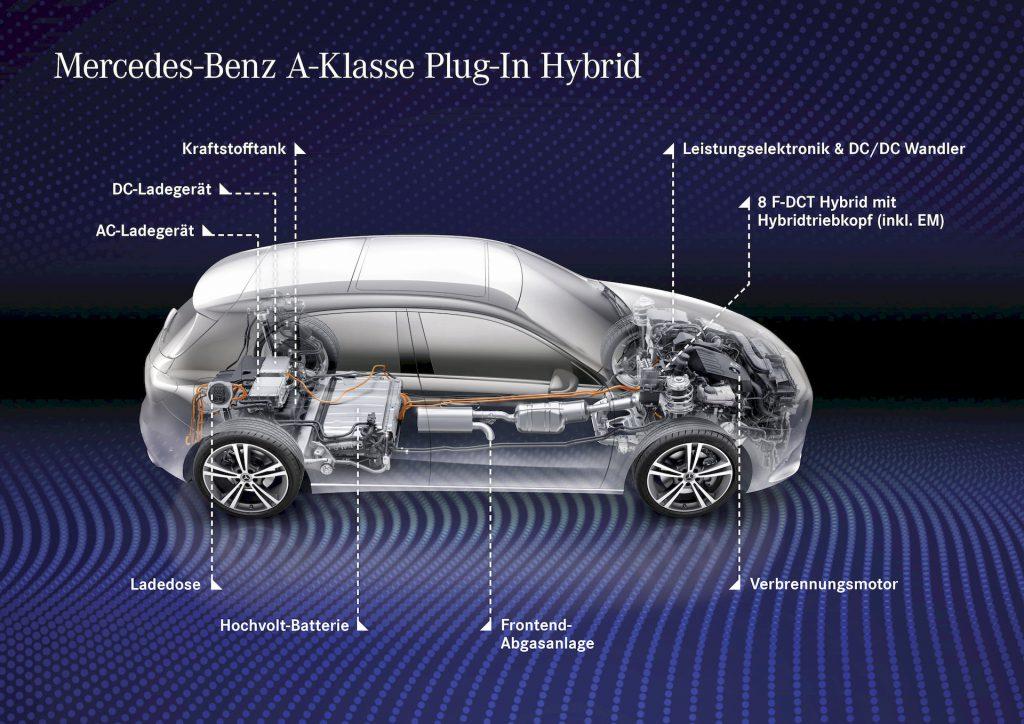 Plug-in hybride aandrijving voor Mercedes A- en B-klasse