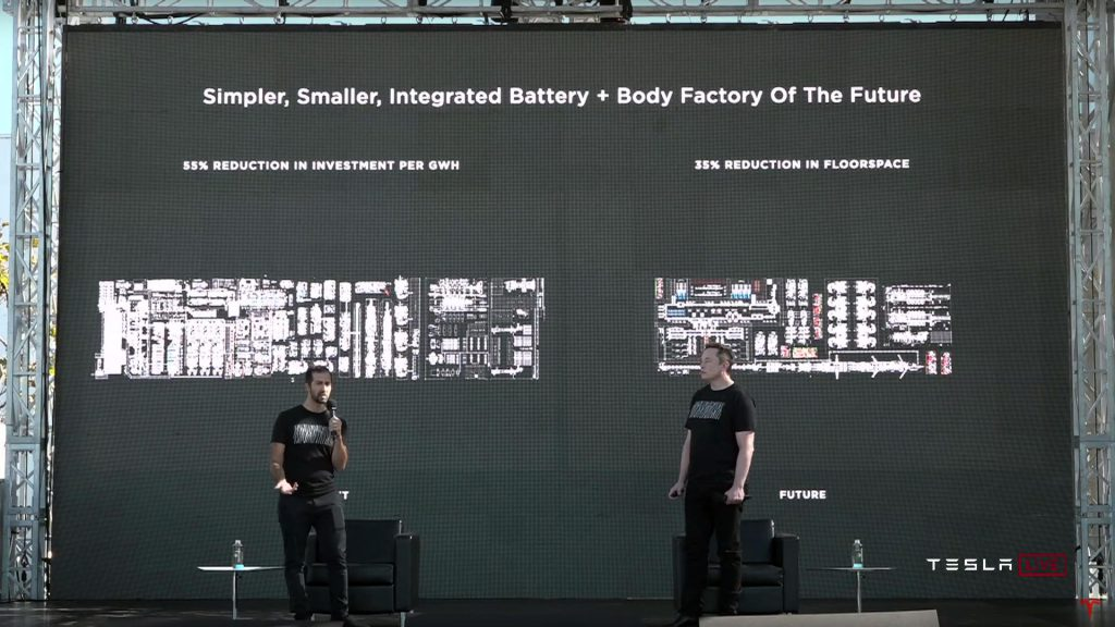 Tesla Battery Day goedkopere accucellen